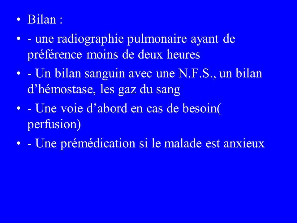 Bilan : - une radiographie pulmonaire ayant de préférence moins de deux heures.