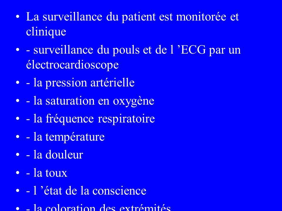 La surveillance du patient est monitorée et clinique