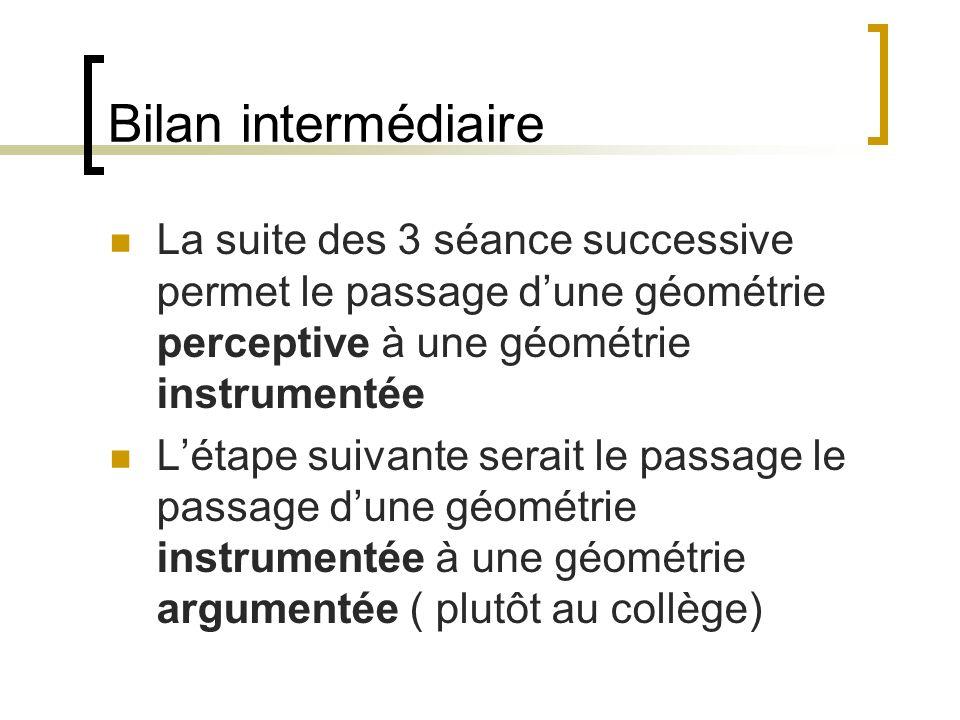 Bilan intermédiaireLa suite des 3 séance successive permet le passage d'une géométrie perceptive à une géométrie instrumentée.