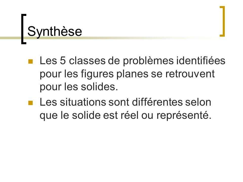 SynthèseLes 5 classes de problèmes identifiées pour les figures planes se retrouvent pour les solides.
