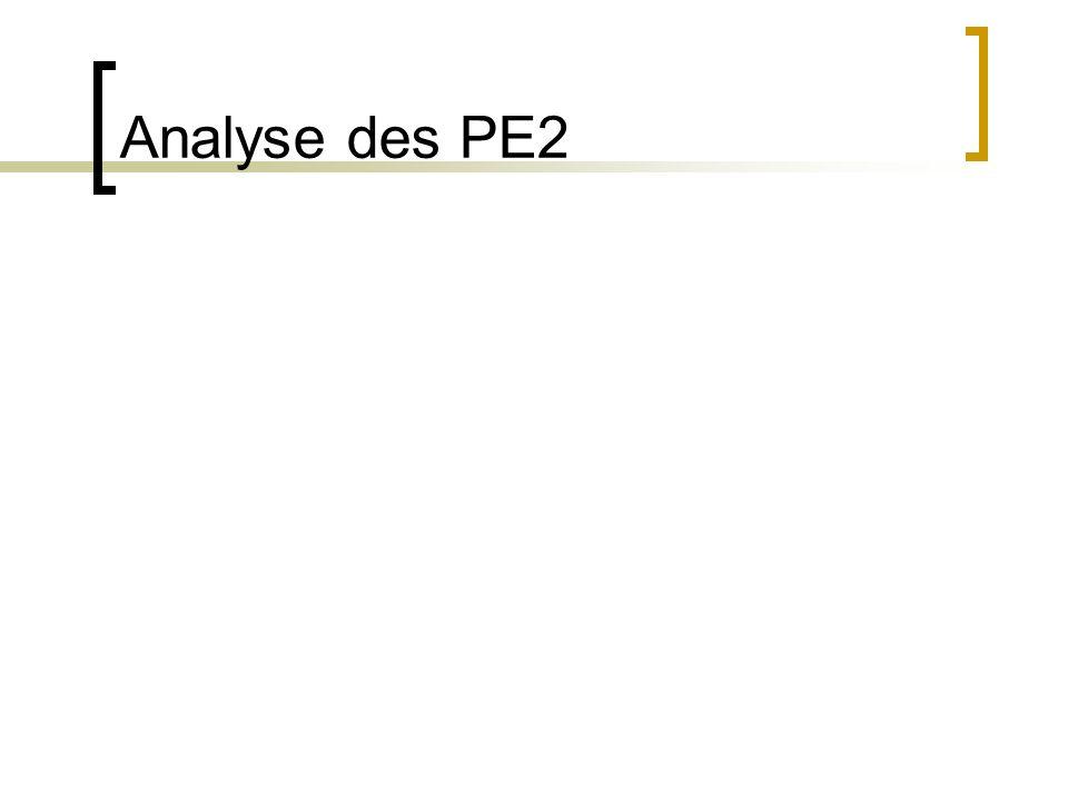 Analyse des PE2