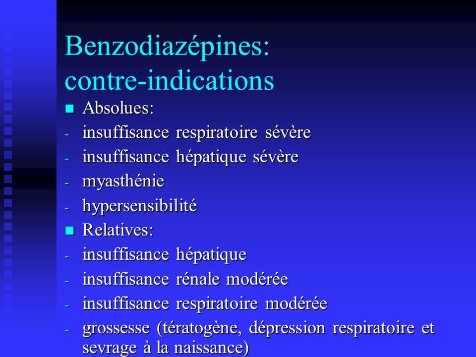 Benzodiazépines: contre-indications