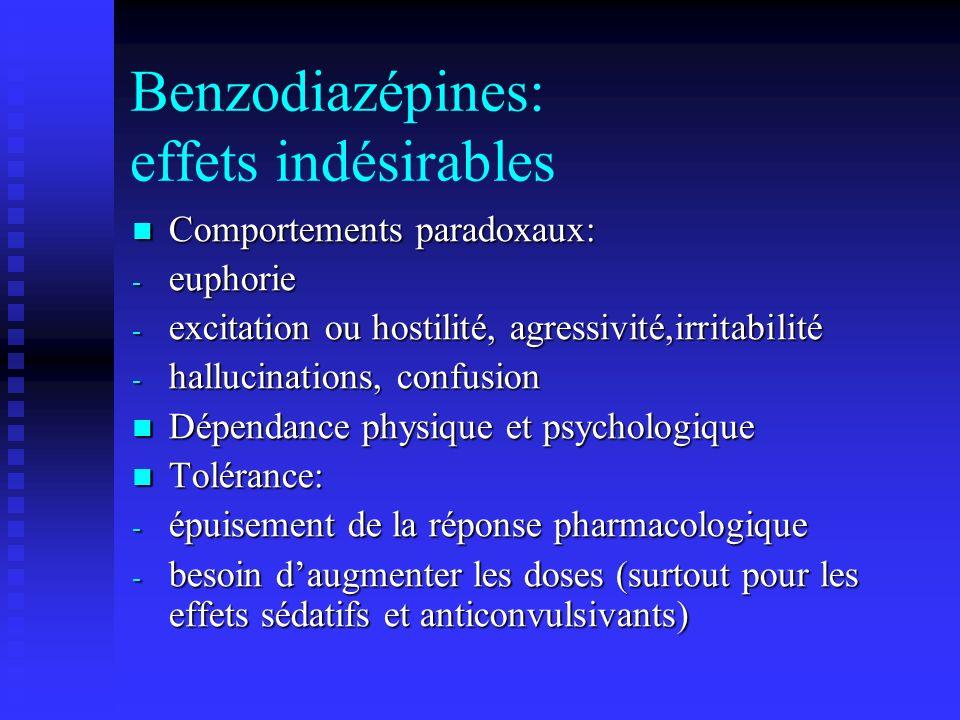 Benzodiazépines: effets indésirables