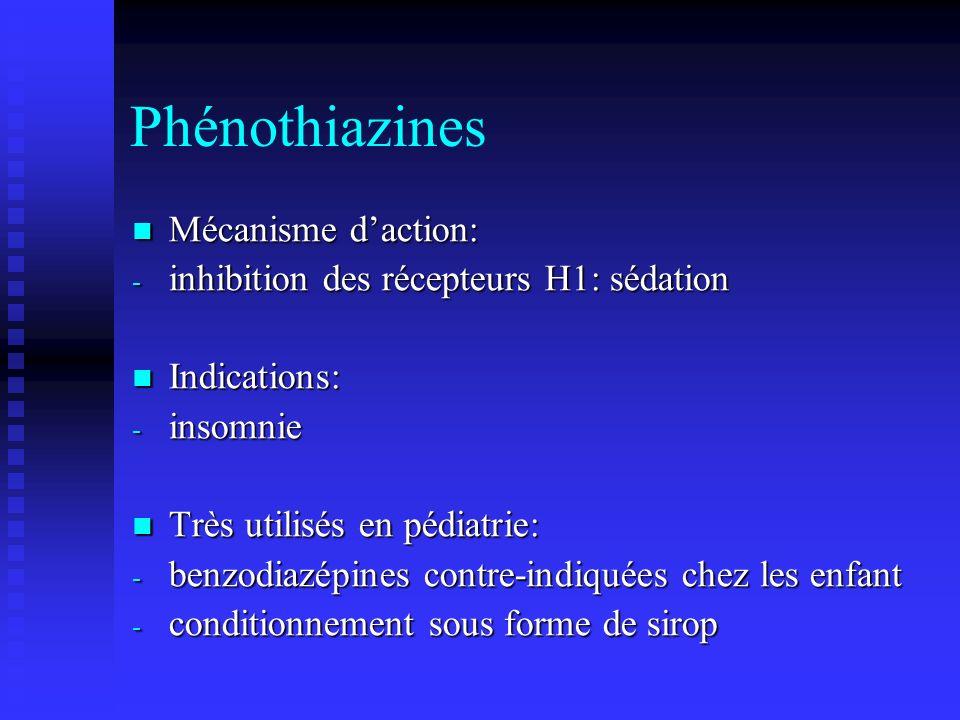 Phénothiazines Mécanisme d'action: