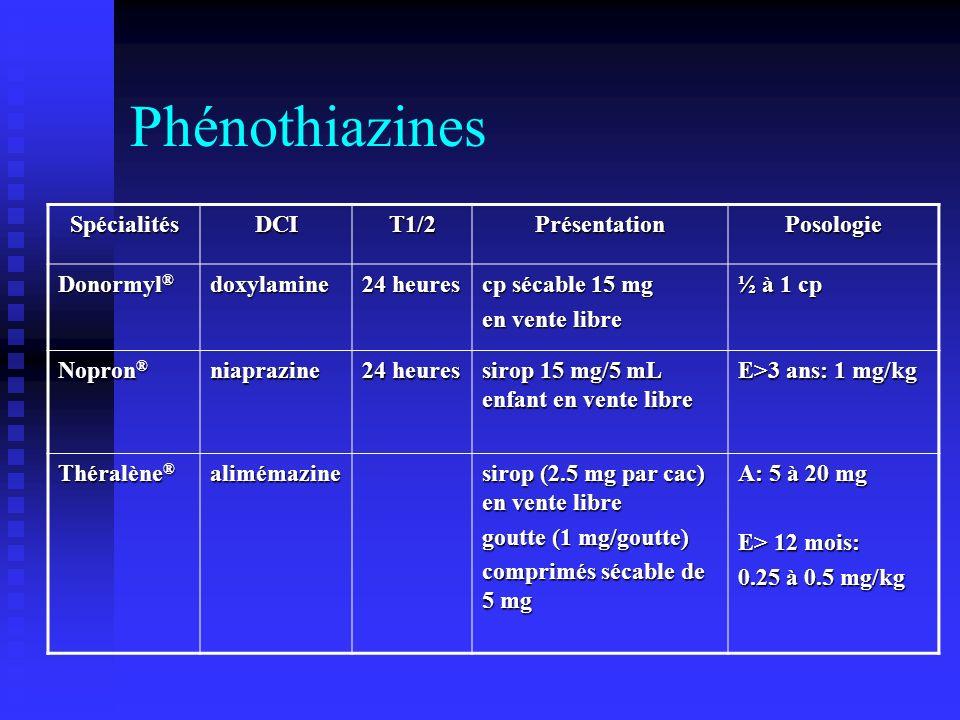 Phénothiazines Spécialités DCI T1/2 Présentation Posologie Donormyl®
