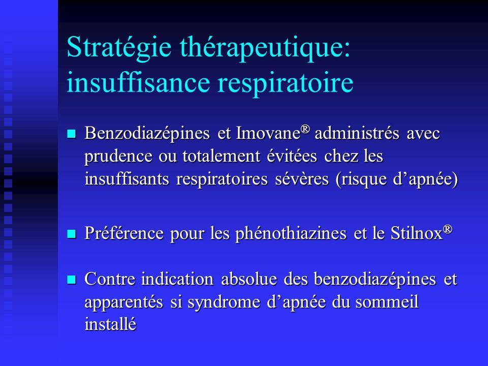 Stratégie thérapeutique: insuffisance respiratoire