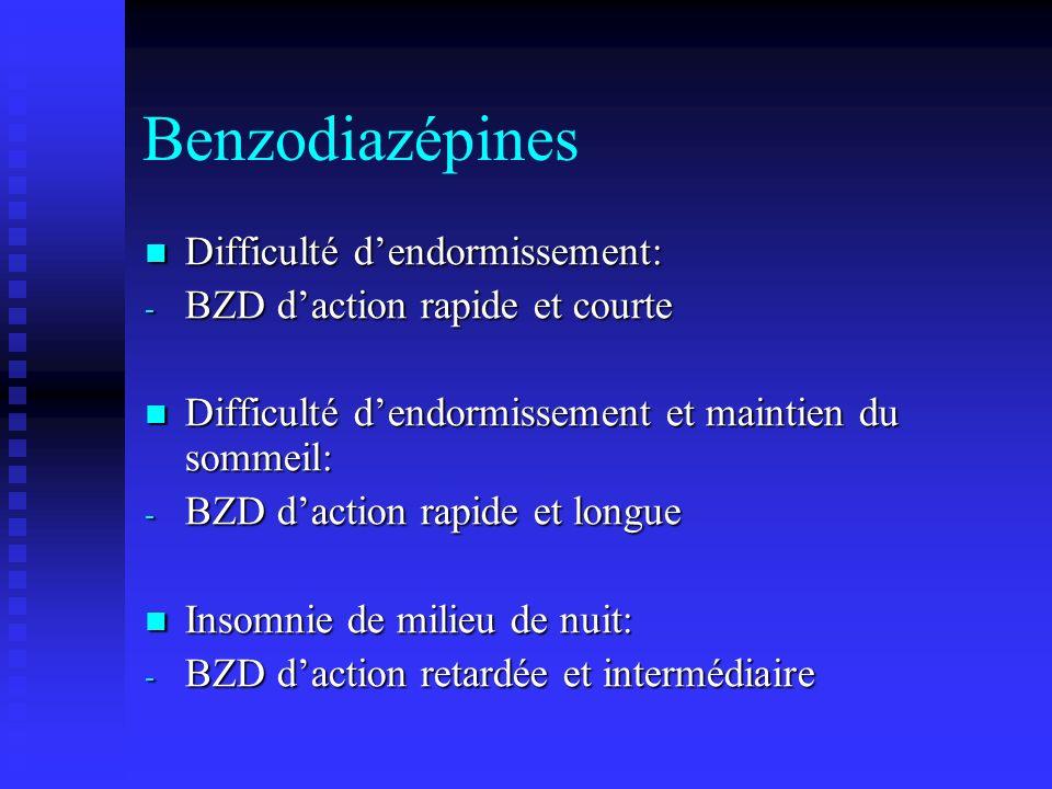 Benzodiazépines Difficulté d'endormissement:
