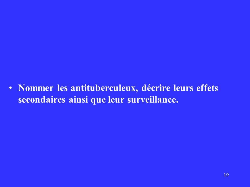 Nommer les antituberculeux, décrire leurs effets secondaires ainsi que leur surveillance.