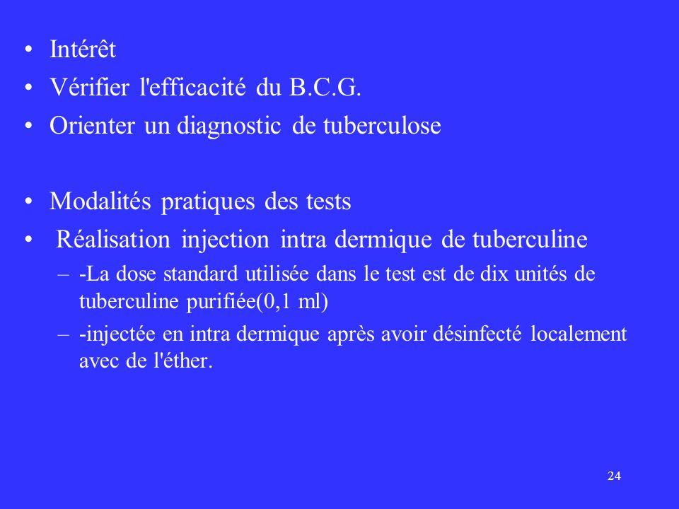 Vérifier l efficacité du B.C.G. Orienter un diagnostic de tuberculose
