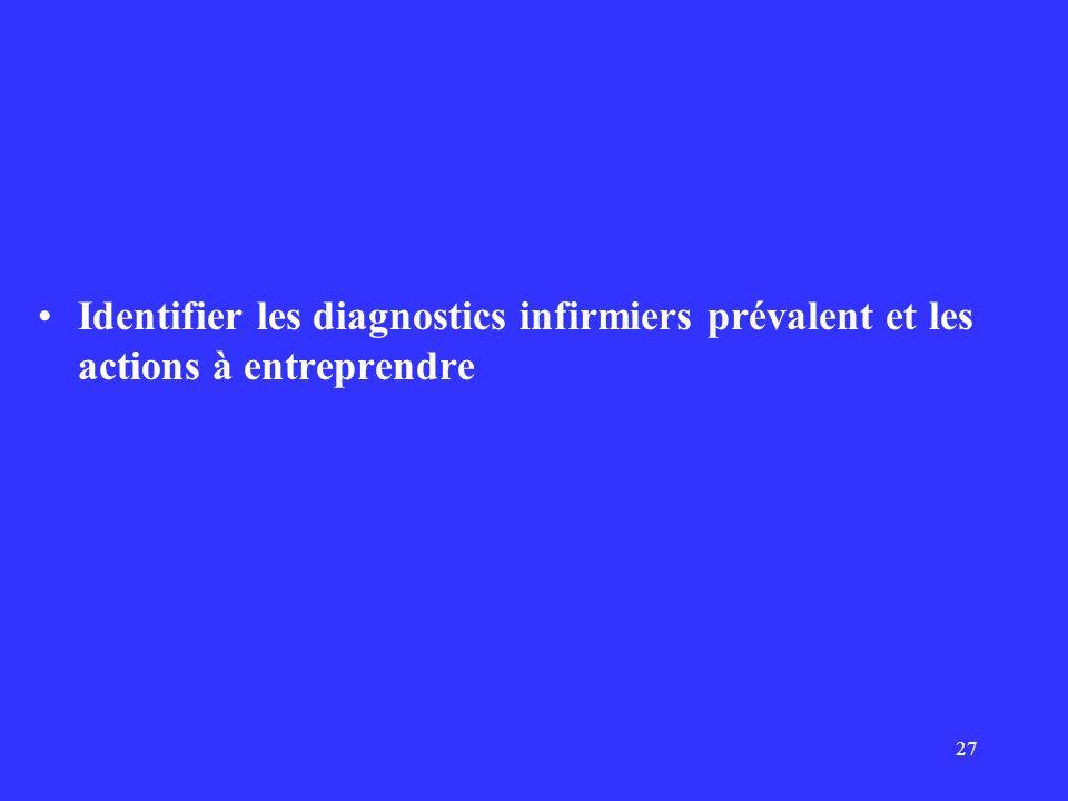 Identifier les diagnostics infirmiers prévalent et les actions à entreprendre