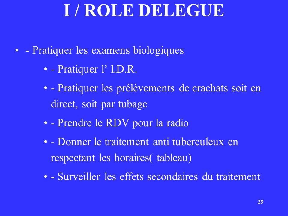 I / ROLE DELEGUE - Pratiquer les examens biologiques
