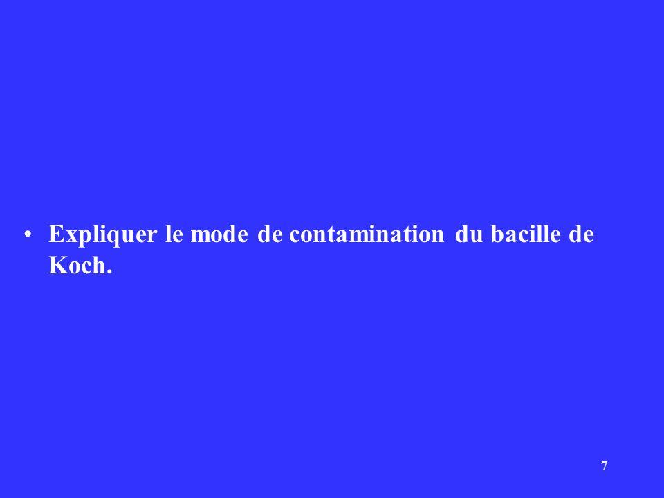 Expliquer le mode de contamination du bacille de Koch.