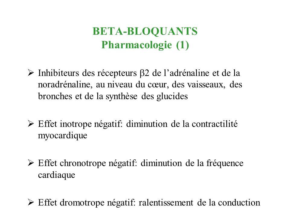 BETA-BLOQUANTS Pharmacologie (1)