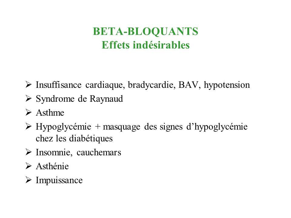 BETA-BLOQUANTS Effets indésirables