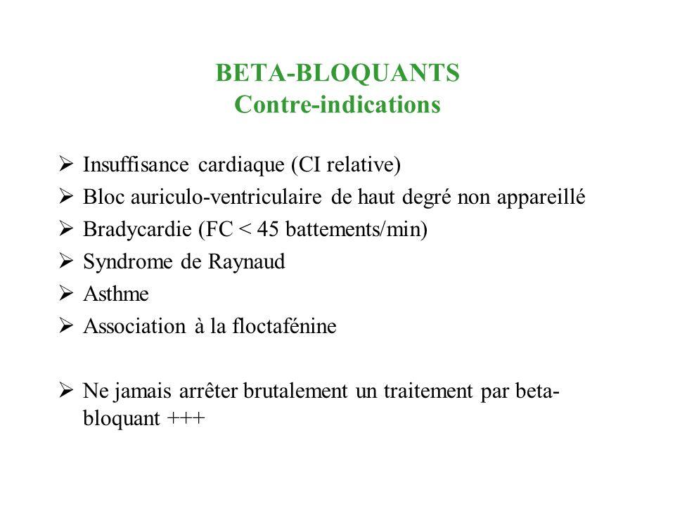 BETA-BLOQUANTS Contre-indications