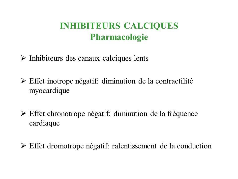 INHIBITEURS CALCIQUES Pharmacologie