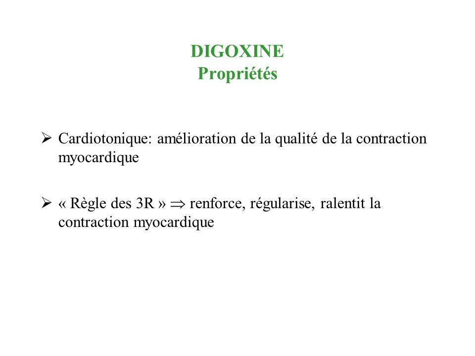 DIGOXINE Propriétés Cardiotonique: amélioration de la qualité de la contraction myocardique.