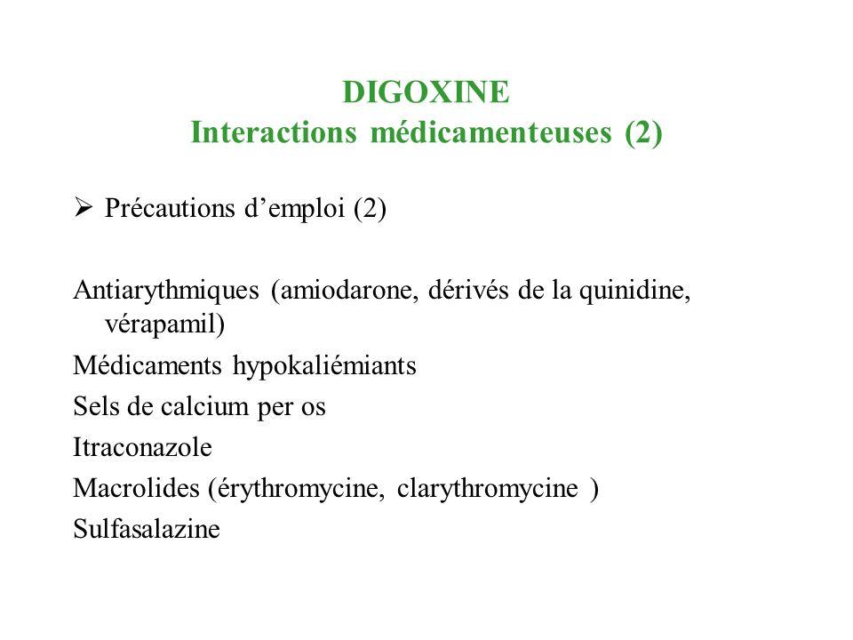 DIGOXINE Interactions médicamenteuses (2)