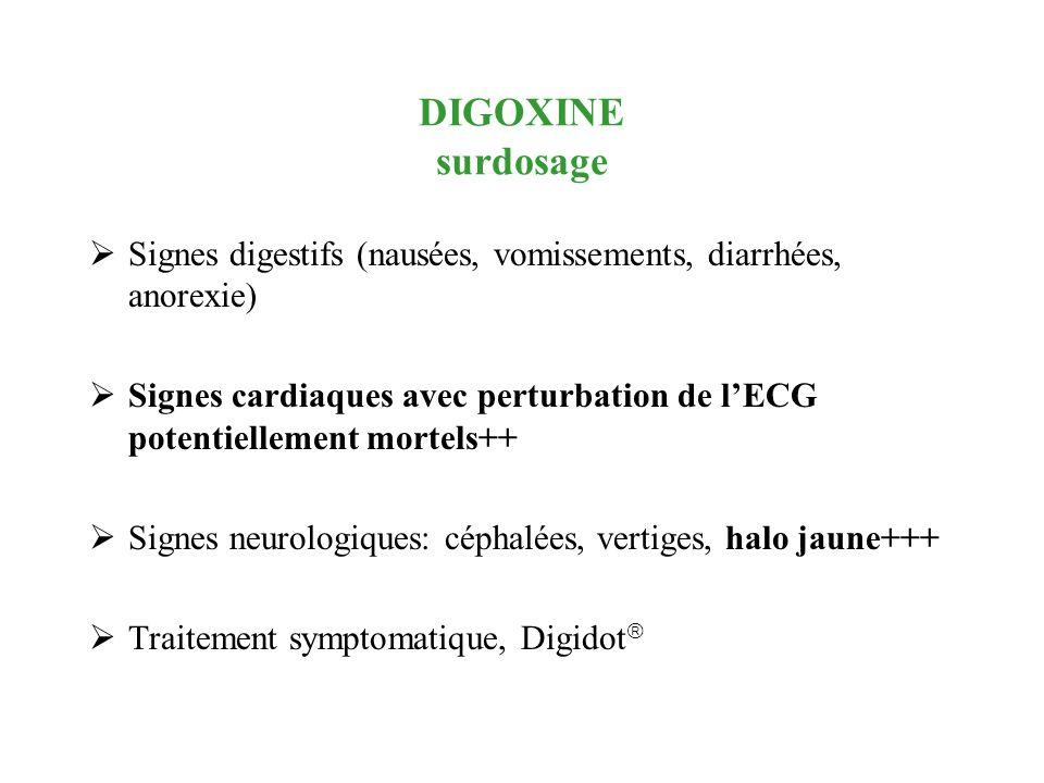 DIGOXINE surdosage Signes digestifs (nausées, vomissements, diarrhées, anorexie)