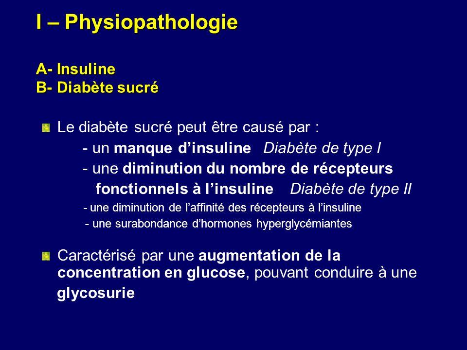 I – Physiopathologie A- Insuline B- Diabète sucré