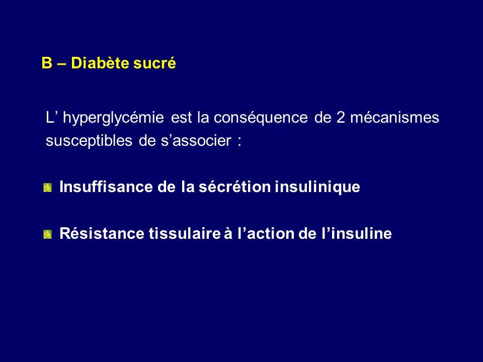 B – Diabète sucré L' hyperglycémie est la conséquence de 2 mécanismes. susceptibles de s'associer :