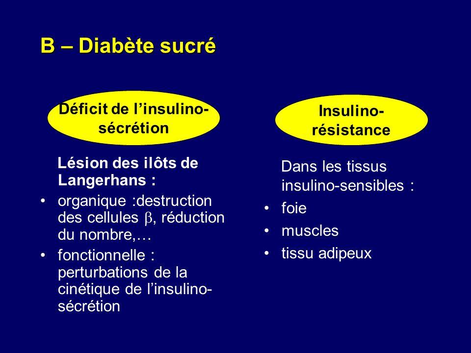 Déficit de l'insulino-