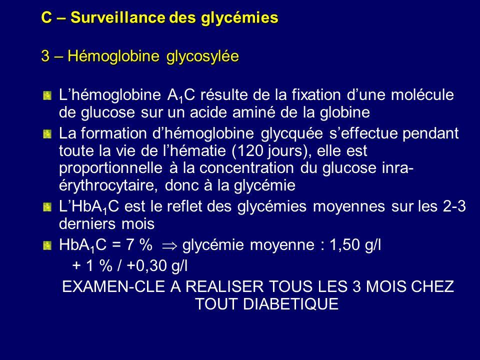 C – Surveillance des glycémies 3 – Hémoglobine glycosylée
