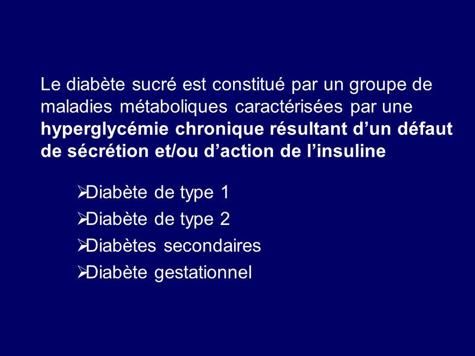 Le diabète sucré est constitué par un groupe de maladies métaboliques caractérisées par une hyperglycémie chronique résultant d'un défaut de sécrétion et/ou d'action de l'insuline