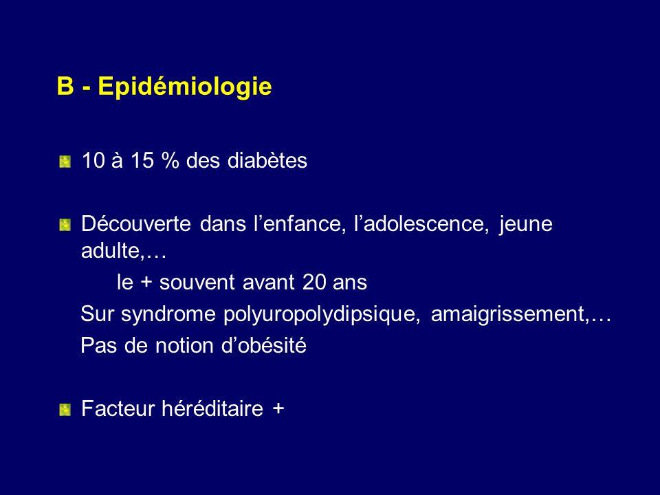 B - Epidémiologie 10 à 15 % des diabètes