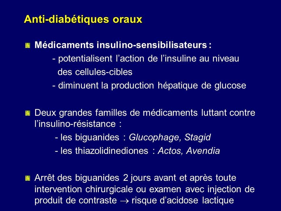 Anti-diabétiques oraux