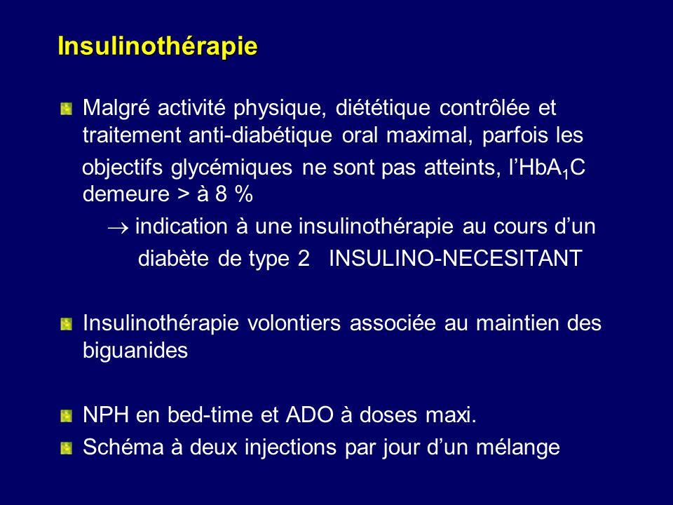 Insulinothérapie Malgré activité physique, diététique contrôlée et traitement anti-diabétique oral maximal, parfois les.