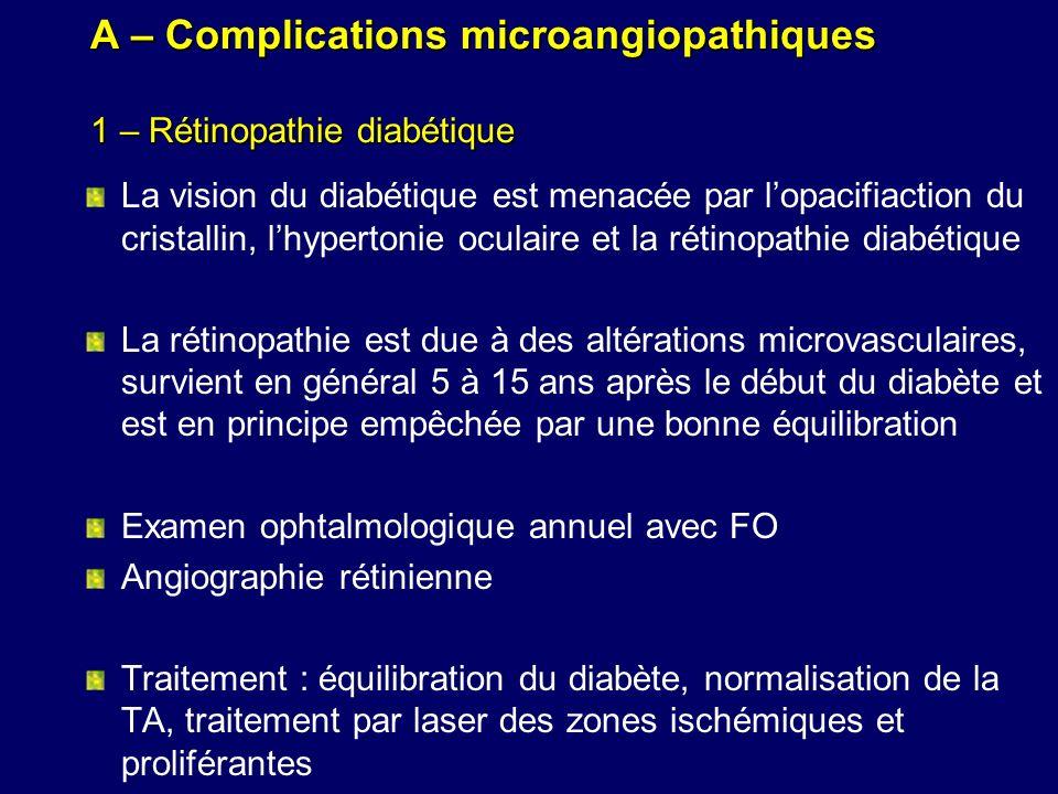 A – Complications microangiopathiques 1 – Rétinopathie diabétique