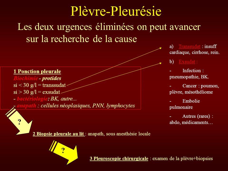Plèvre-Pleurésie Les deux urgences éliminées on peut avancer sur la recherche de la cause. a) Transsudat : insuff cardiaque, cirrhose, rein.