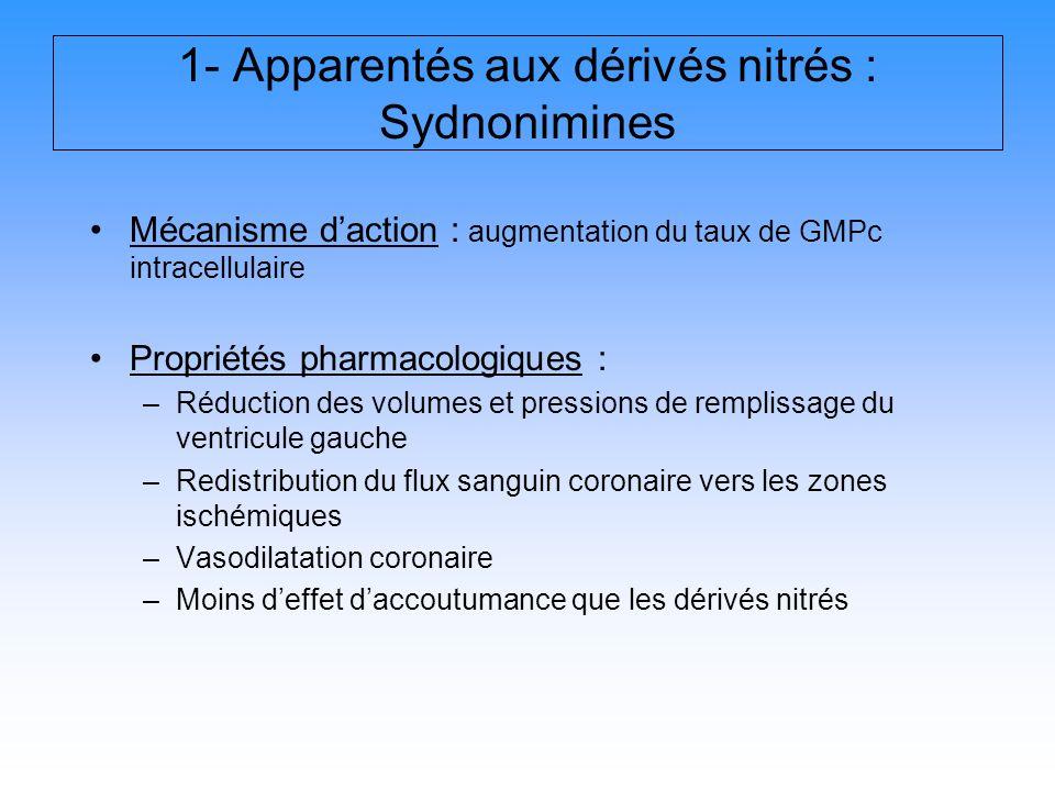 1- Apparentés aux dérivés nitrés : Sydnonimines