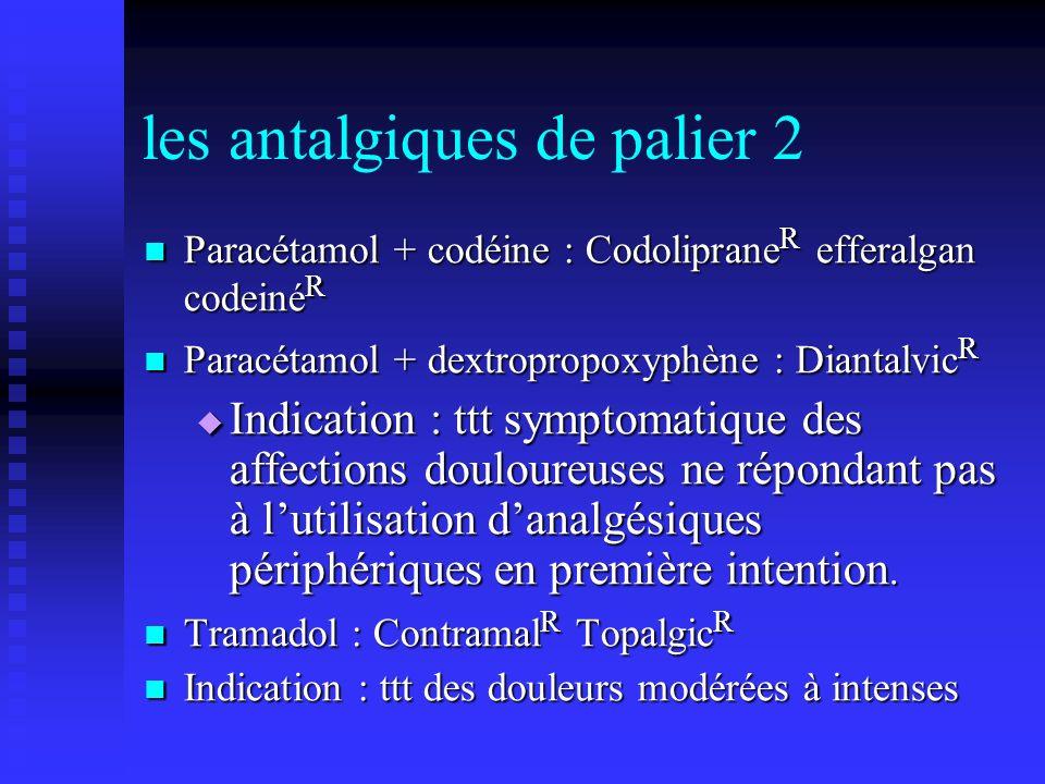 les antalgiques de palier 2