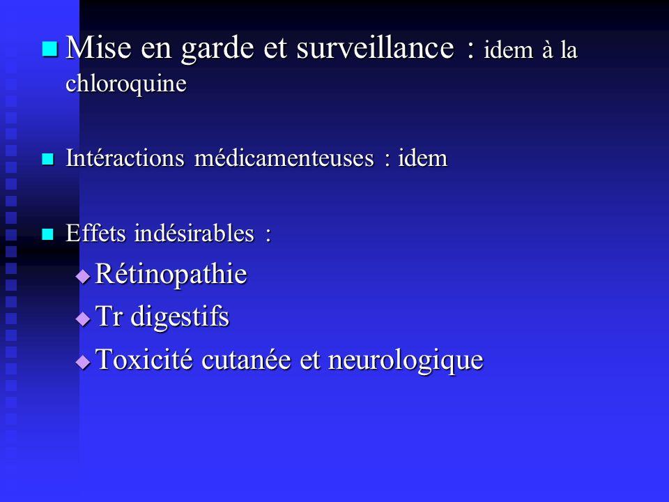 Mise en garde et surveillance : idem à la chloroquine