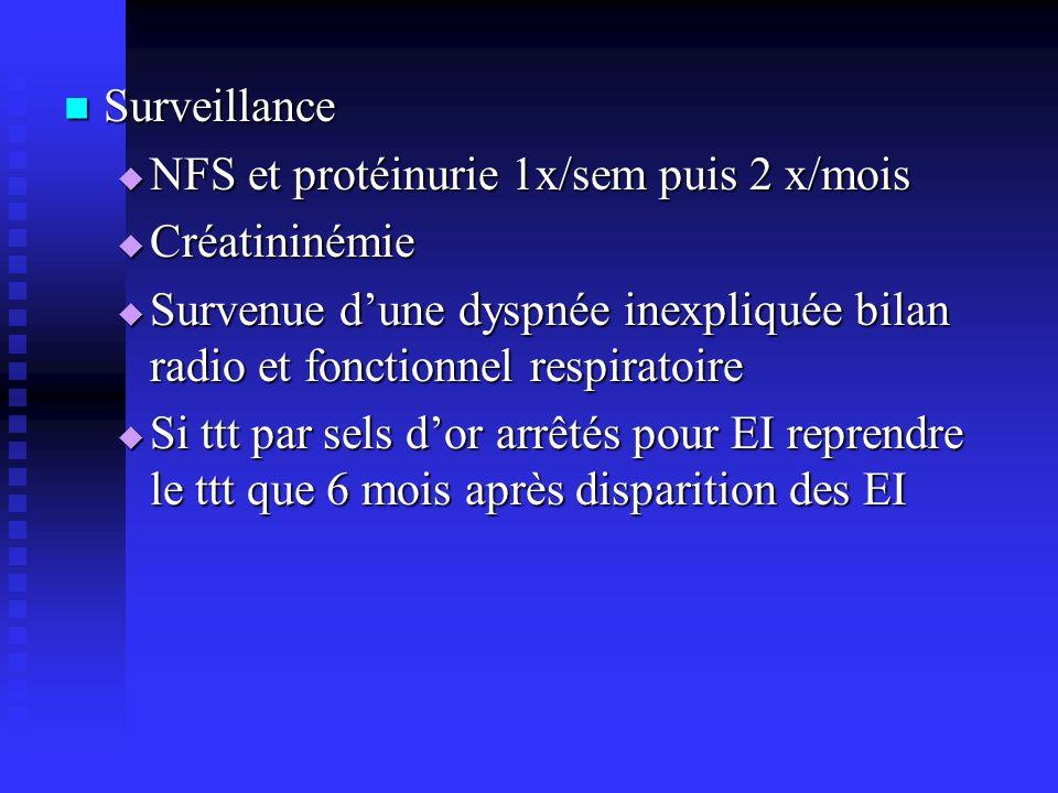 Surveillance NFS et protéinurie 1x/sem puis 2 x/mois. Créatininémie. Survenue d'une dyspnée inexpliquée bilan radio et fonctionnel respiratoire.