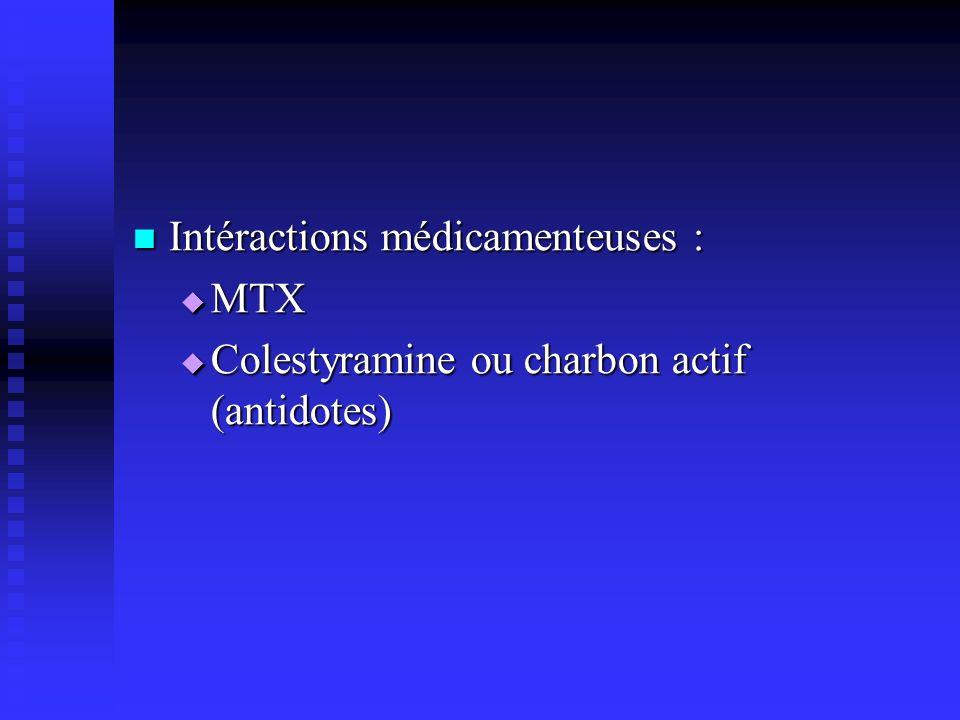 Intéractions médicamenteuses :