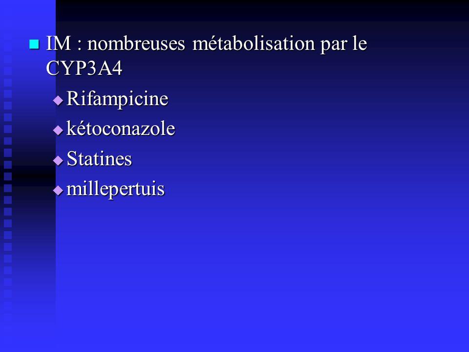 IM : nombreuses métabolisation par le CYP3A4
