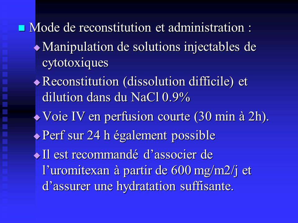 Mode de reconstitution et administration :