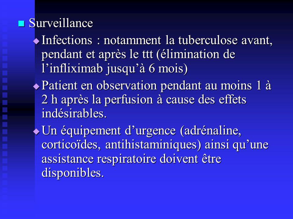 Surveillance Infections : notamment la tuberculose avant, pendant et après le ttt (élimination de l'infliximab jusqu'à 6 mois)
