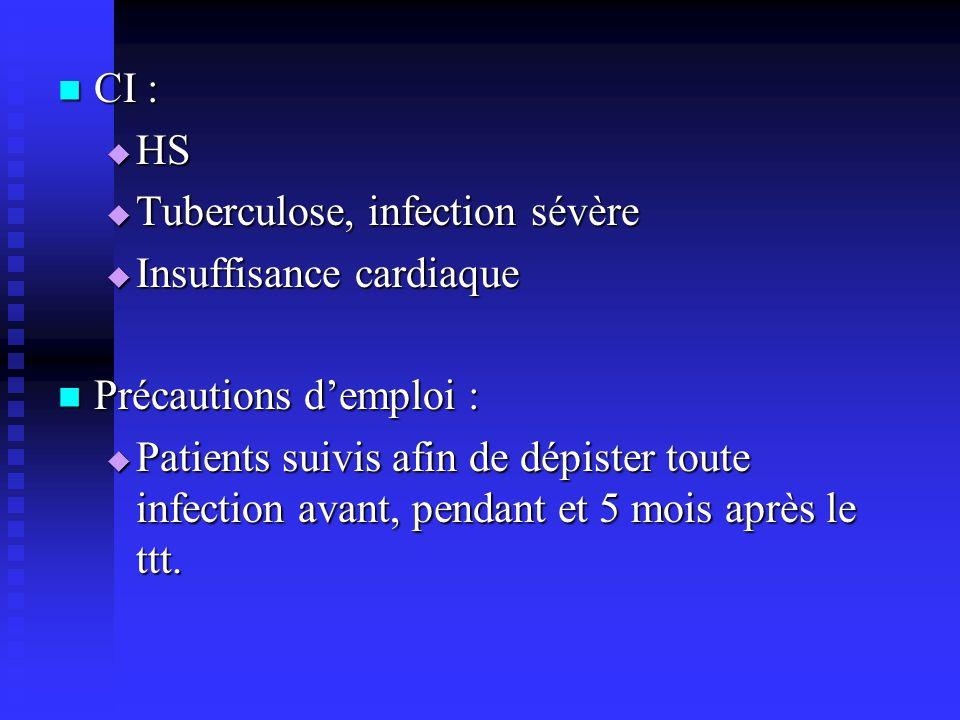 CI : HS. Tuberculose, infection sévère. Insuffisance cardiaque. Précautions d'emploi :