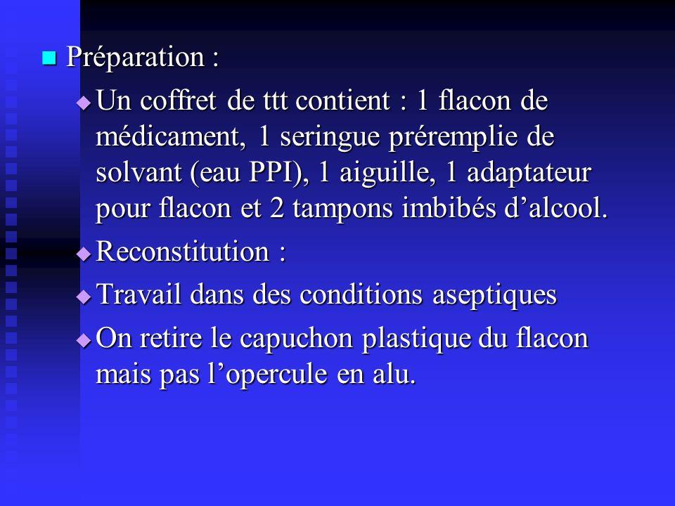 Préparation :