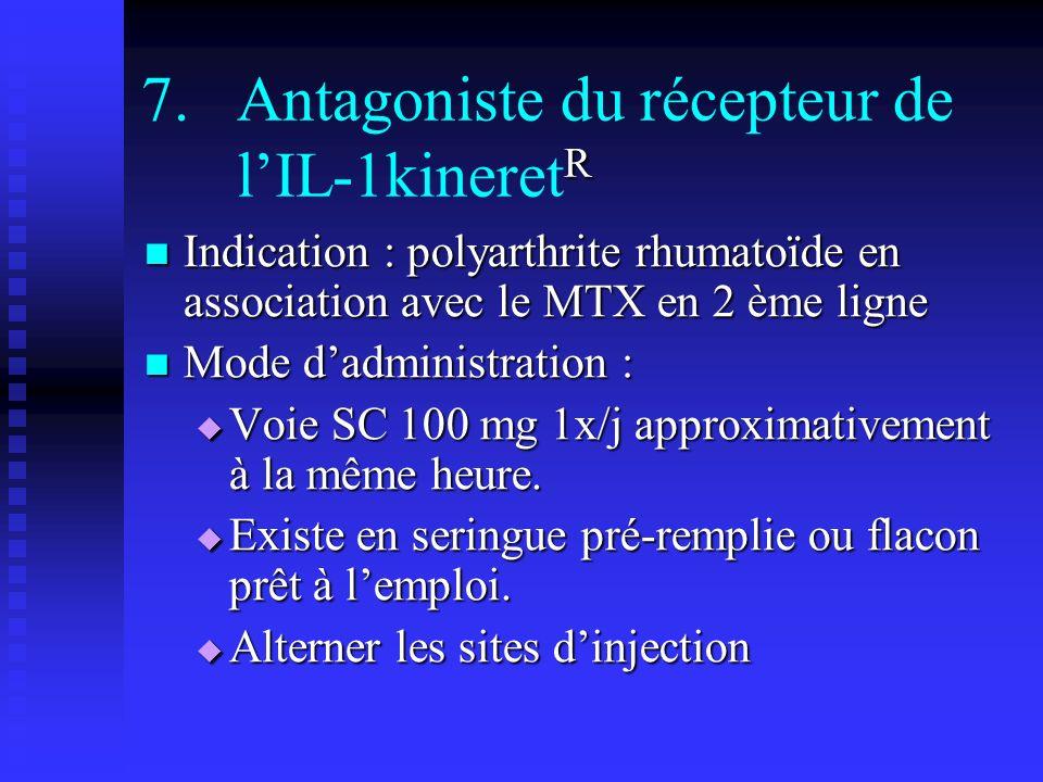 Antagoniste du récepteur de l'IL-1kineretR