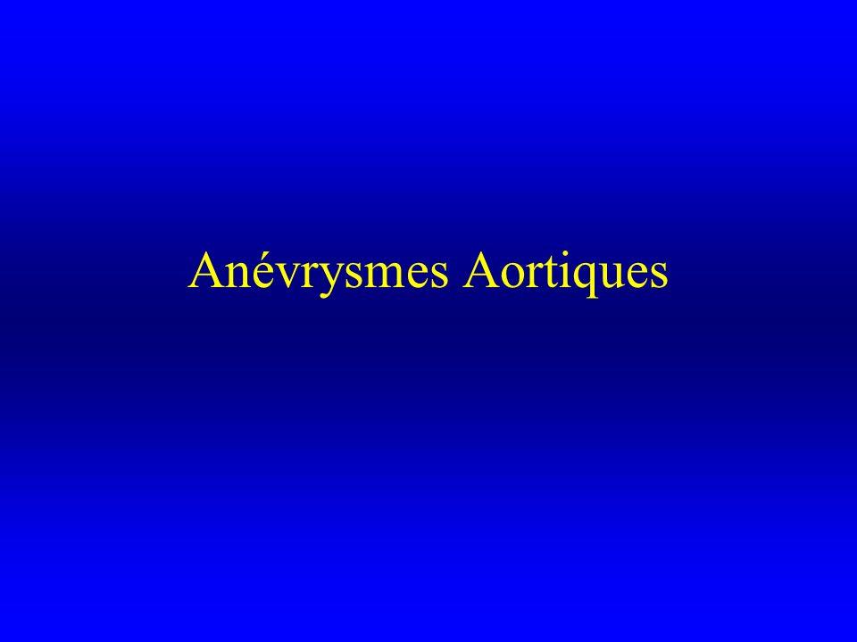 Anévrysmes Aortiques
