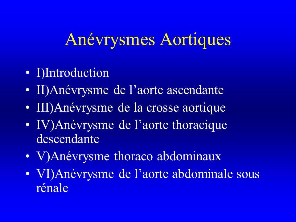 Anévrysmes Aortiques I)Introduction II)Anévrysme de l'aorte ascendante