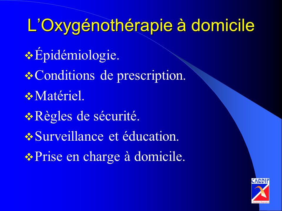 L'Oxygénothérapie à domicile