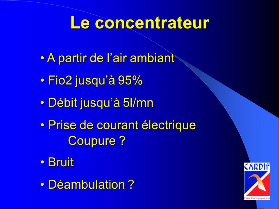 Le concentrateur A partir de l'air ambiant Fio2 jusqu'à 95%