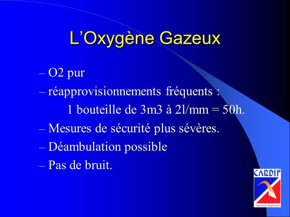 L'Oxygène Gazeux O2 pur réapprovisionnements fréquents :