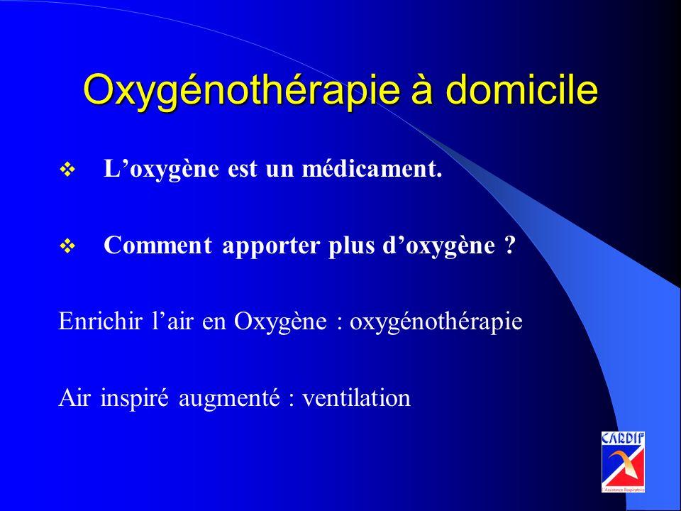 Oxygénothérapie à domicile